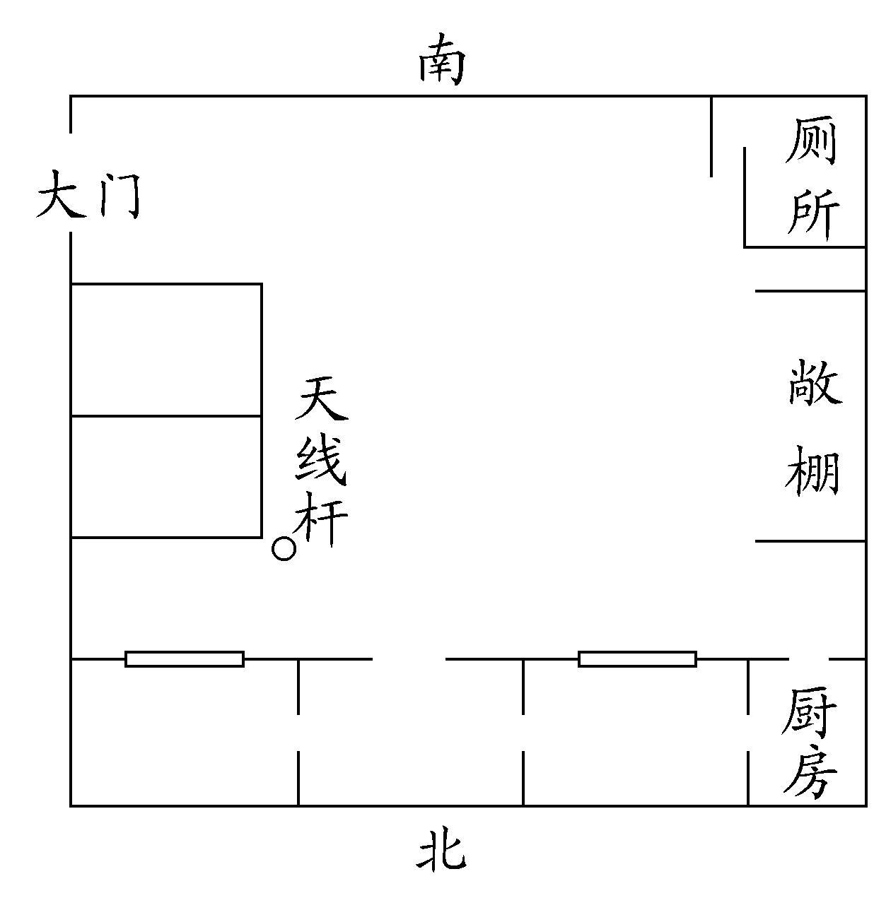 此宅正房三间半,西北是半间房,作厨房。大门开在巽位。有两间东厢房,很小。紧贴着东厢房的西北墙角,是一颗天线杆。西面是一个敞棚,有顶,无门窗。西南坤位是一个没有搭顶的厕所。   北面是一个巷道,东面是一个南北小道,再东面无邻居,是一个废弃的水坑,已经基本填平。南面是一个东西巷道。西南有邻居,房高。   当时本人断了几条,如下:   1.三实一虚之宅,住在此处不会富裕,经济条件不好。难有大的发展。   2.白虎大张口,伤灾必多。经常会有磕碰之灾、血光之灾。   3.阳盛,对女人不利,身体不好,长年有病。